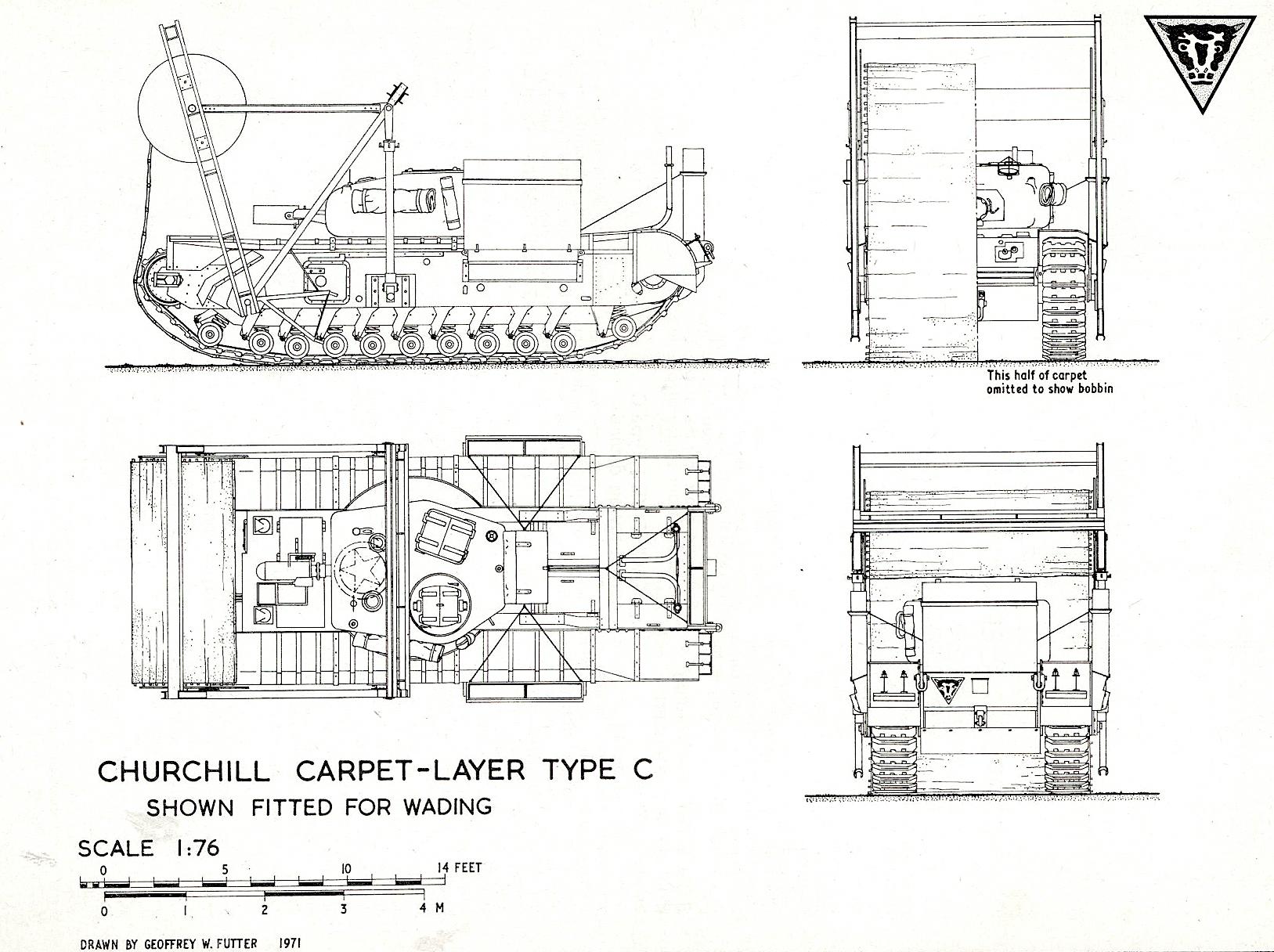 Churchill carpet layer gen plan