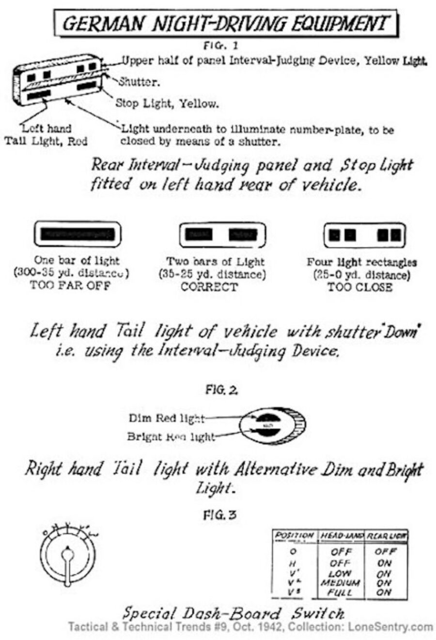 Night-Driving Equipment for German Vehicles
